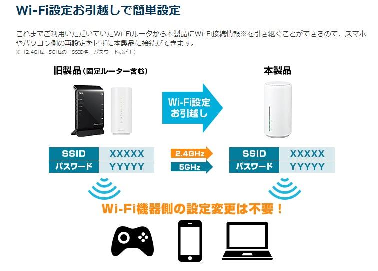 GMOとくとくBB HOME L02 Wi-Fi設定お引越し機能
