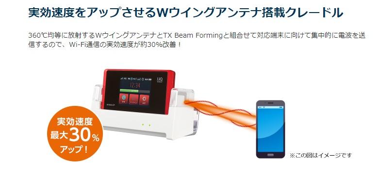 GMOとくとくBB WX05 Wウィングアンテナ
