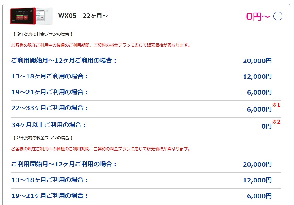 UQ WiMAX 機種変更価格 WX05