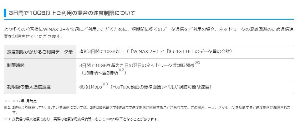 UQ WiMAX 3日で10GBの制限内容について