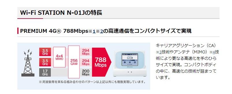 ドコモ Wi-Fi STATION PREMIUM 4Gについて