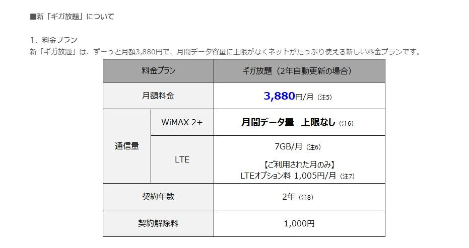 UQ WiMAX 新ギガ放題 20191001